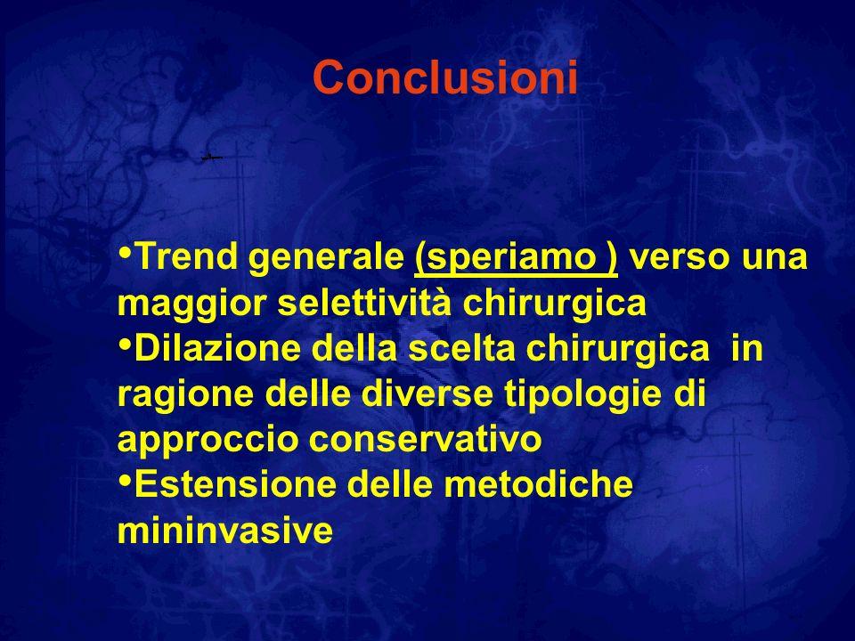 Trend generale (speriamo ) verso una maggior selettività chirurgica Dilazione della scelta chirurgica in ragione delle diverse tipologie di approccio