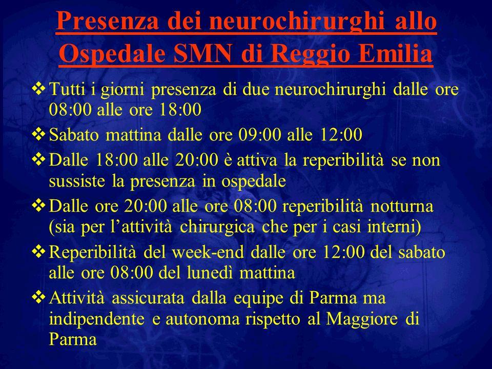 Presenza dei neurochirurghi allo Ospedale SMN di Reggio Emilia Tutti i giorni presenza di due neurochirurghi dalle ore 08:00 alle ore 18:00 Sabato mat