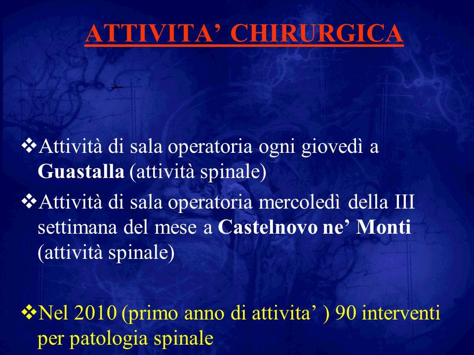 Attività di sala operatoria ogni giovedì a Guastalla (attività spinale) Attività di sala operatoria mercoledì della III settimana del mese a Castelnov