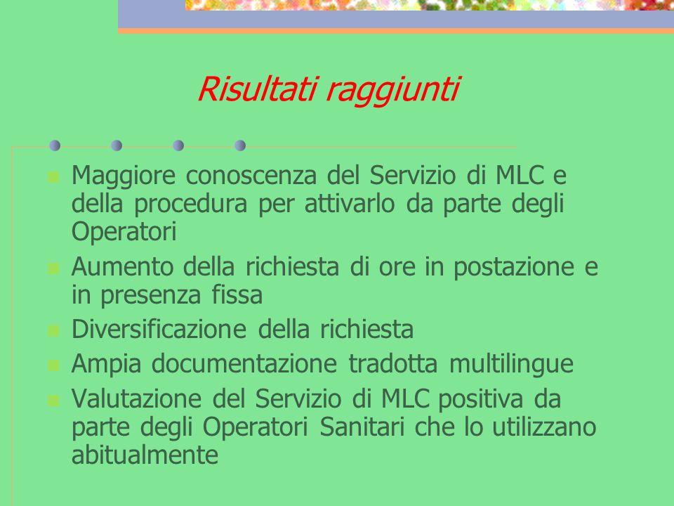 Risultati raggiunti Maggiore conoscenza del Servizio di MLC e della procedura per attivarlo da parte degli Operatori Aumento della richiesta di ore in postazione e in presenza fissa Diversificazione della richiesta Ampia documentazione tradotta multilingue Valutazione del Servizio di MLC positiva da parte degli Operatori Sanitari che lo utilizzano abitualmente