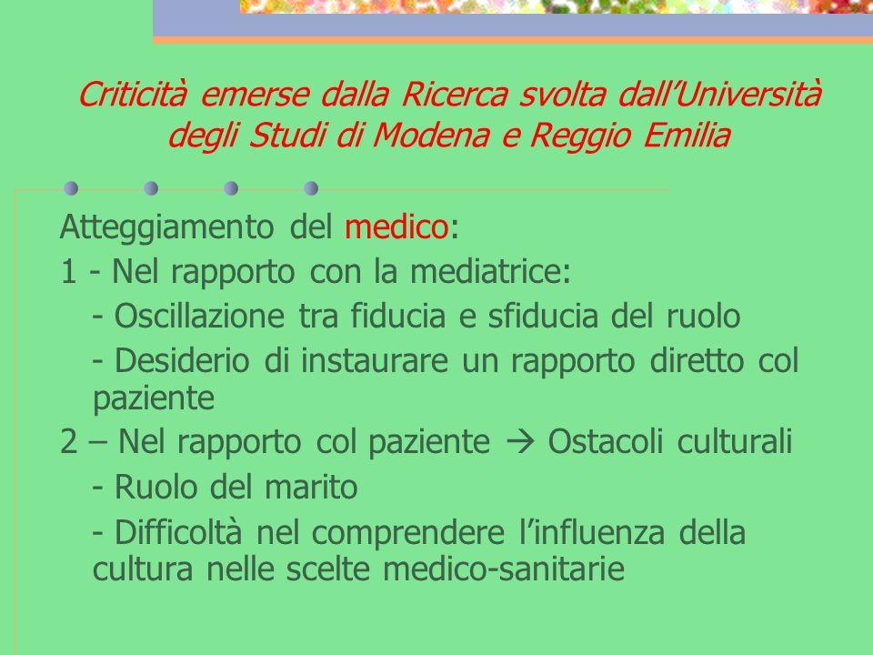 Criticità emerse dalla Ricerca svolta dallUniversità degli Studi di Modena e Reggio Emilia Atteggiamento del medico: 1 - Nel rapporto con la mediatric