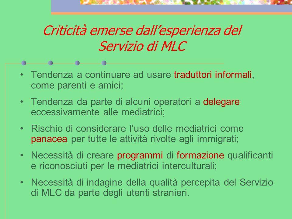 Criticità emerse dallesperienza del Servizio di MLC Tendenza a continuare ad usare traduttori informali, come parenti e amici; Tendenza da parte di al