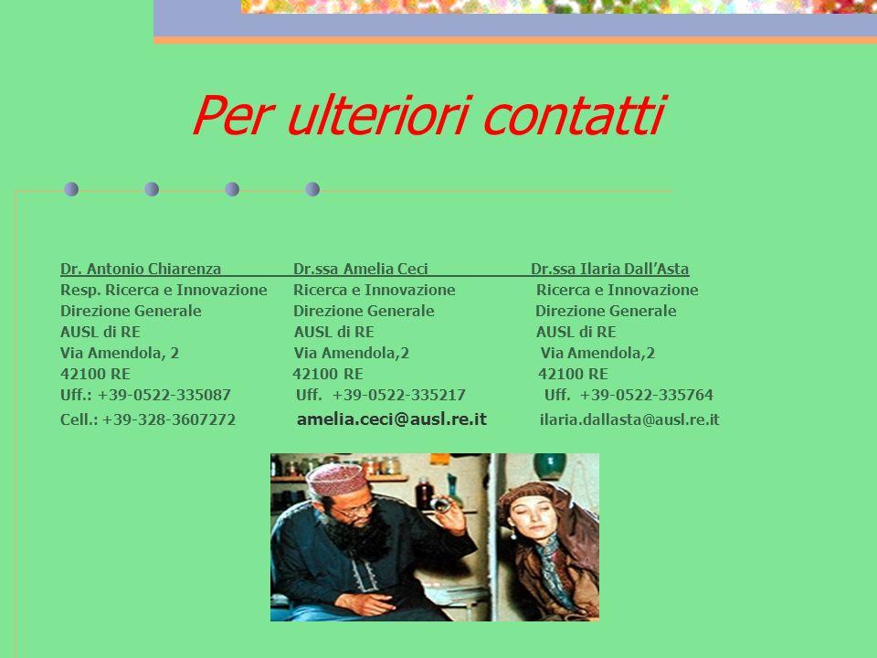Per ulteriori contatti Dr. Antonio Chiarenza Dr.ssa Amelia Ceci Dr.ssa Ilaria DallAsta Resp. Ricerca e Innovazione Ricerca e Innovazione Ricerca e Inn