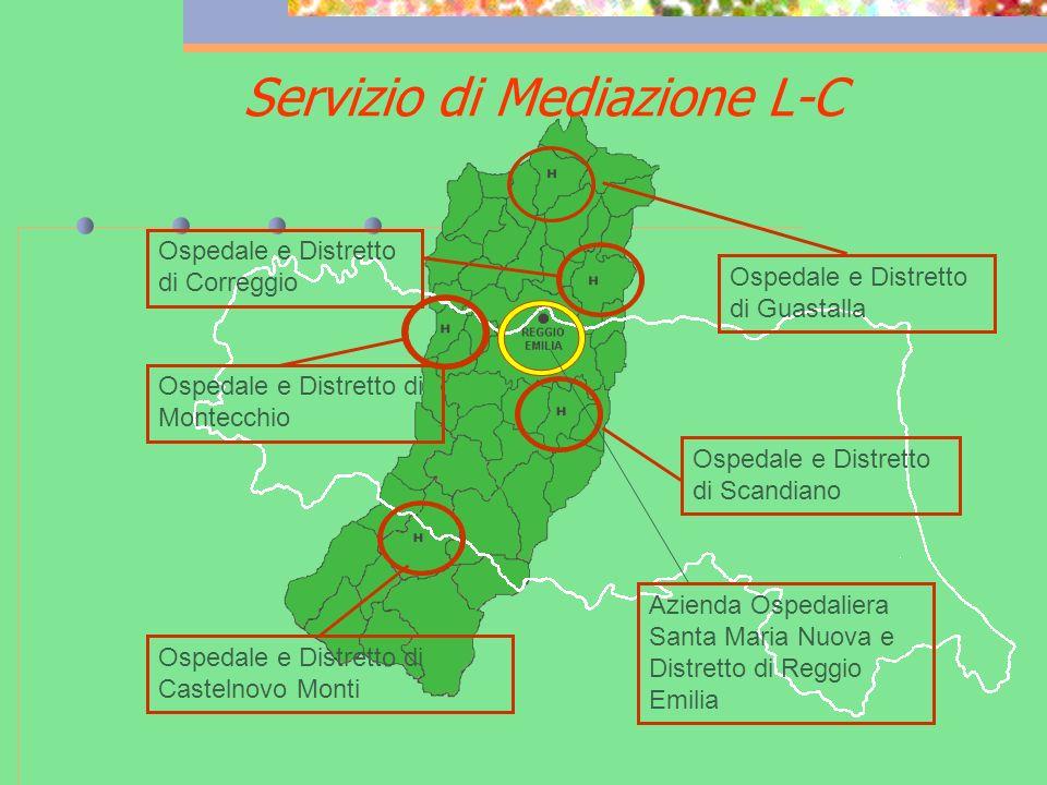 Servizio di Mediazione L-C Ospedale e Distretto di Guastalla Ospedale e Distretto di Correggio Ospedale e Distretto di Montecchio Ospedale e Distretto di Castelnovo Monti Ospedale e Distretto di Scandiano Azienda Ospedaliera Santa Maria Nuova e Distretto di Reggio Emilia