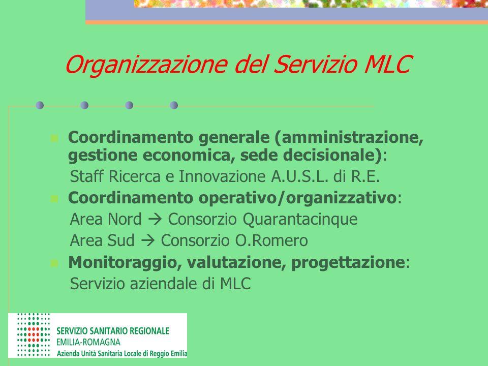 Organizzazione del Servizio MLC Coordinamento generale (amministrazione, gestione economica, sede decisionale): Staff Ricerca e Innovazione A.U.S.L.