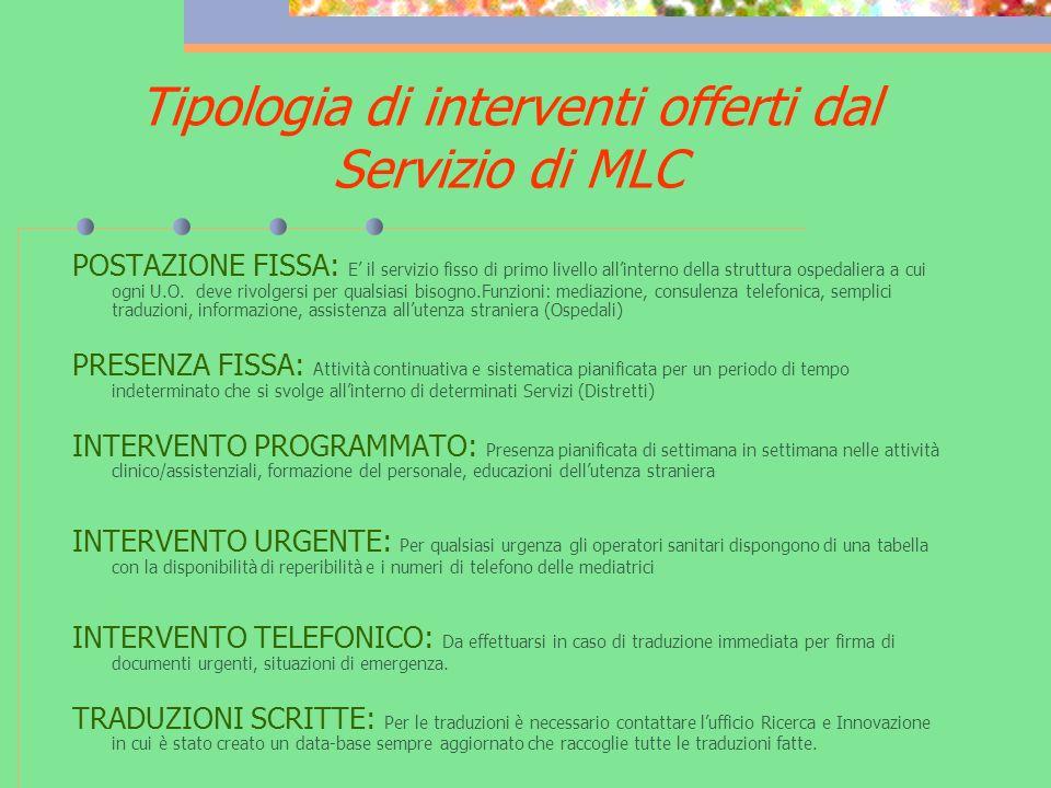 Tipologia di interventi offerti dal Servizio di MLC POSTAZIONE FISSA: E il servizio fisso di primo livello allinterno della struttura ospedaliera a cui ogni U.O.