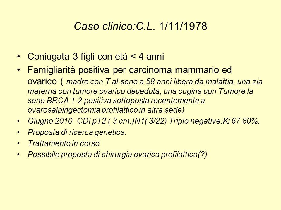 Caso clinico:C.L. 1/11/1978 Coniugata 3 figli con età < 4 anni Famigliarità positiva per carcinoma mammario ed ovarico ( madre con T al seno a 58 anni