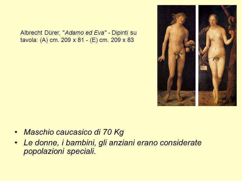 Maschio caucasico di 70 Kg Le donne, i bambini, gli anziani erano considerate popolazioni speciali. Albrecht Dürer,