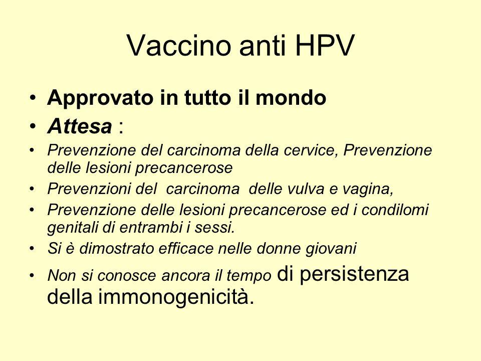 Vaccino anti HPV Approvato in tutto il mondo Attesa : Prevenzione del carcinoma della cervice, Prevenzione delle lesioni precancerose Prevenzioni del