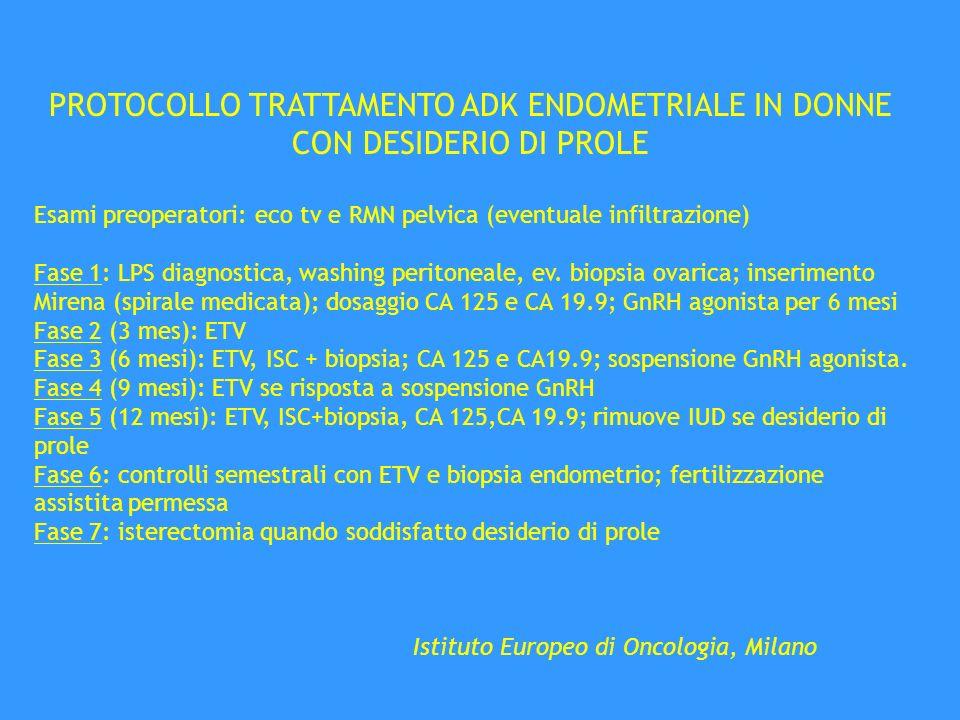 PROTOCOLLO TRATTAMENTO ADK ENDOMETRIALE IN DONNE CON DESIDERIO DI PROLE Esami preoperatori: eco tv e RMN pelvica (eventuale infiltrazione) Fase 1: LPS