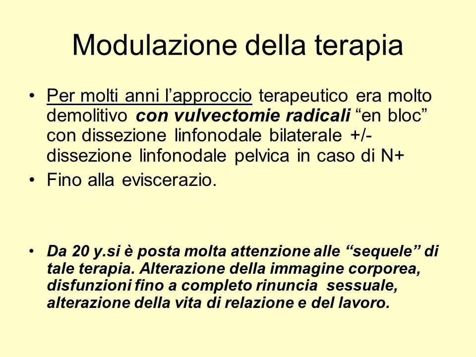Modulazione della terapia Per molti anni lapproccioPer molti anni lapproccio terapeutico era molto demolitivo con vulvectomie radicali en bloc con dis