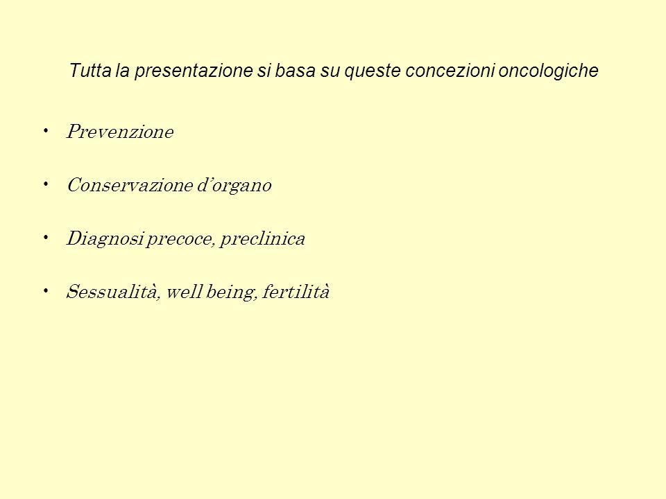 Tutta la presentazione si basa su queste concezioni oncologiche Prevenzione Conservazione dorgano Diagnosi precoce, preclinica Sessualità, well being,