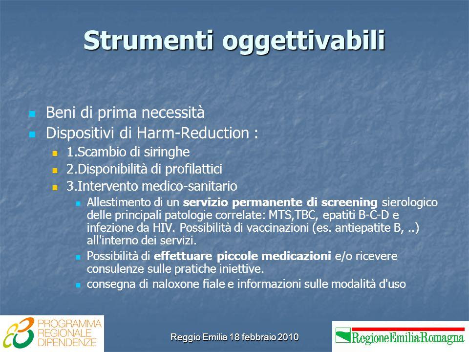 Reggio Emilia 18 febbraio 2010 Strumenti oggettivabili Beni di prima necessità Dispositivi di Harm-Reduction : 1.Scambio di siringhe 2.Disponibilità d