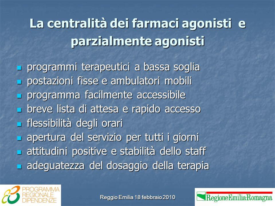 Reggio Emilia 18 febbraio 2010 La centralità dei farmaci agonisti e parzialmente agonisti programmi terapeutici a bassa soglia programmi terapeutici a