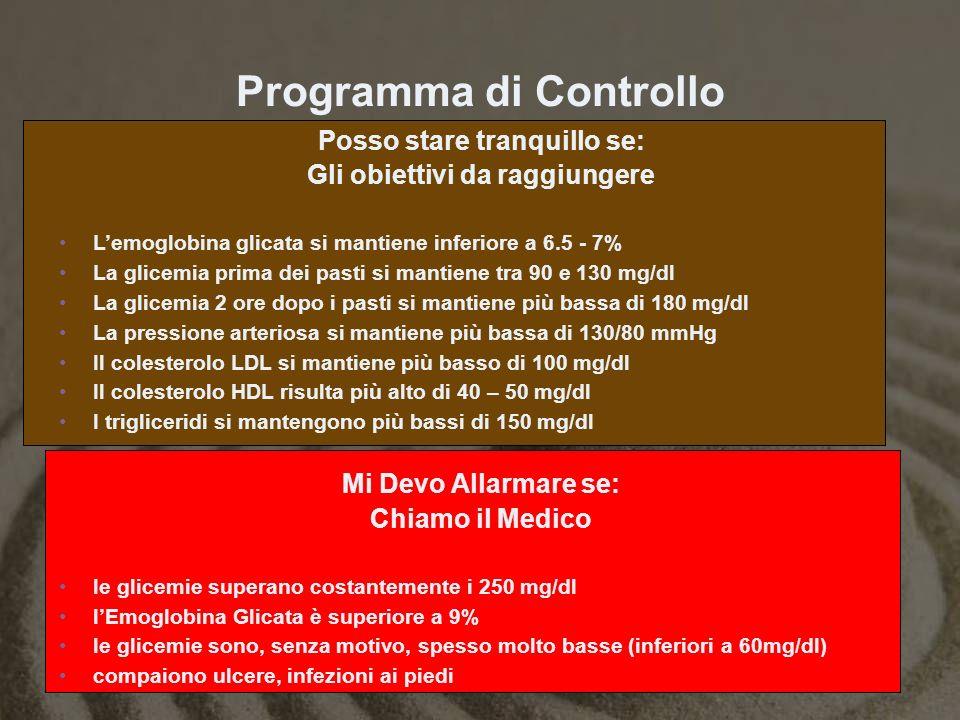 Programma di Controllo Posso stare tranquillo se: Gli obiettivi da raggiungere Lemoglobina glicata si mantiene inferiore a 6.5 - 7% La glicemia prima