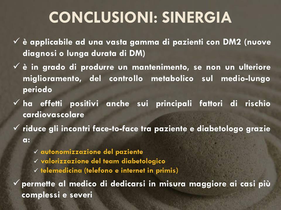 CONCLUSIONI: SINERGIA è applicabile ad una vasta gamma di pazienti con DM2 (nuove diagnosi o lunga durata di DM) è in grado di produrre un manteniment