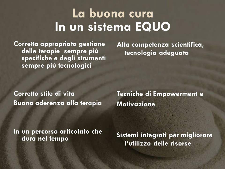 La buona cura In un sistema EQUO Corretta appropriata gestione delle terapie sempre più specifiche e degli strumenti sempre più tecnologici Corretto s