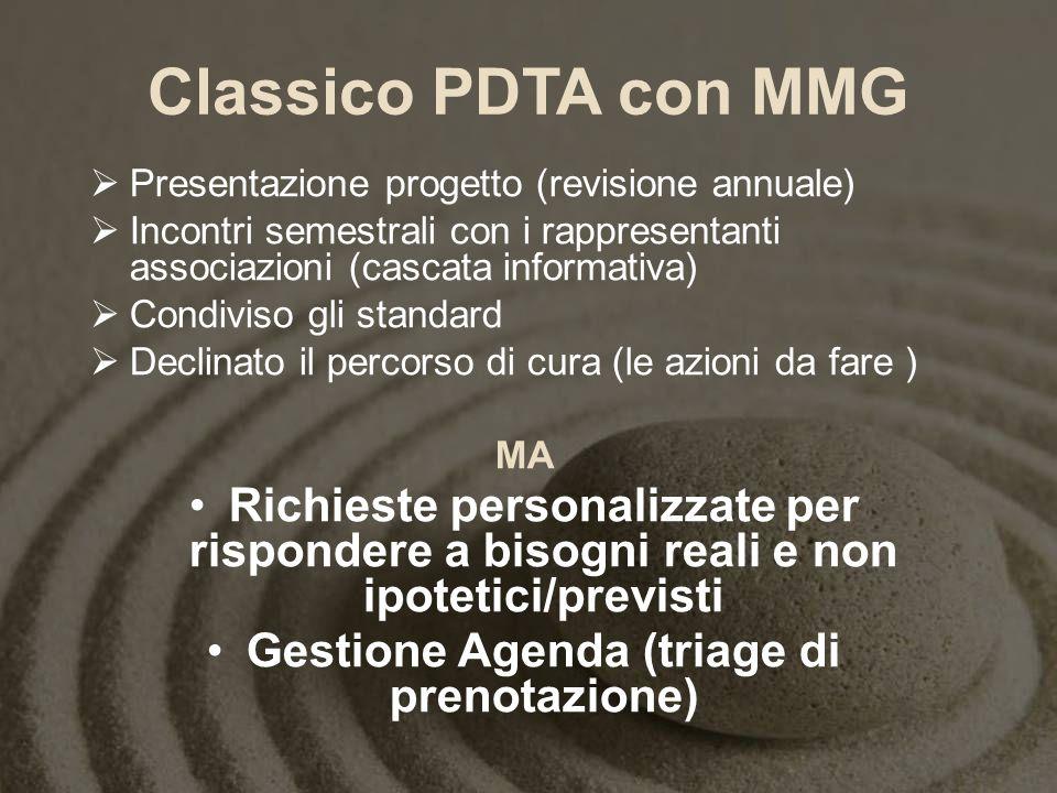 Classico PDTA con MMG Presentazione progetto (revisione annuale) Incontri semestrali con i rappresentanti associazioni (cascata informativa) Condiviso