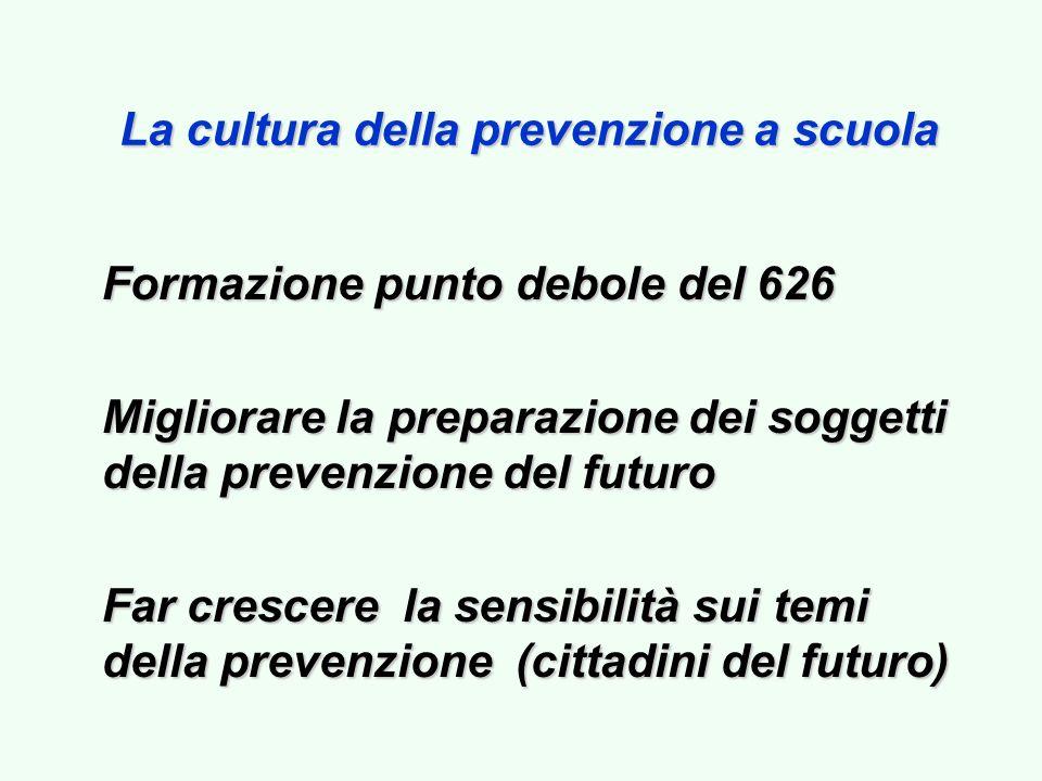 La cultura della prevenzione a scuola La cultura della prevenzione a scuola Formazione punto debole del 626 Migliorare la preparazione dei soggetti della prevenzione del futuro Far crescere la sensibilità sui temi della prevenzione (cittadini del futuro)