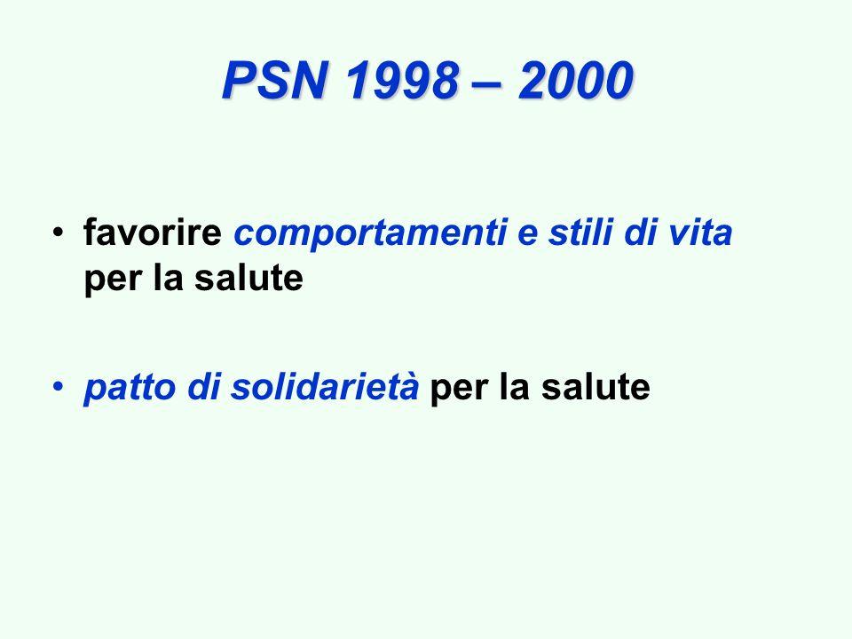 PSN 1998 – 2000 favorire comportamenti e stili di vita per la salute patto di solidarietà per la salute