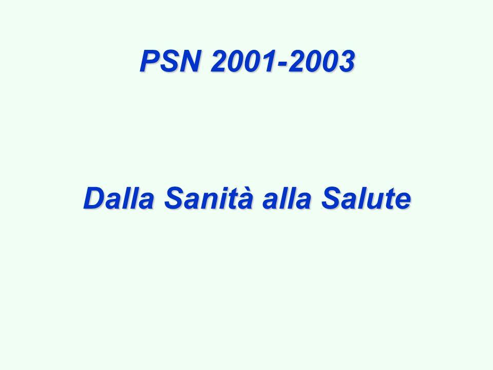 PSN 2001-2003 Dalla Sanità alla Salute
