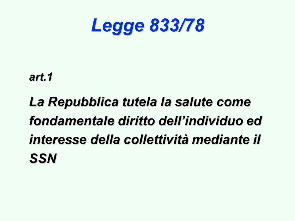 Legge 833/78 art.1 La Repubblica tutela la salute come fondamentale diritto dellindividuo ed interesse della collettività mediante il SSN
