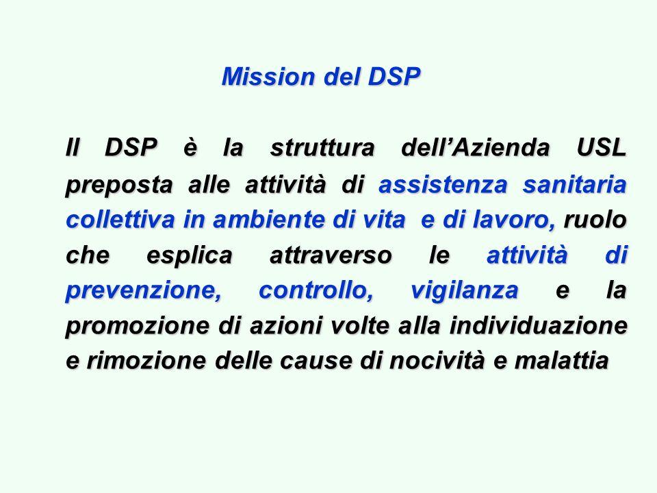 Mission del DSP Il DSP è la struttura dellAzienda USL preposta alle attività di assistenza sanitaria collettiva in ambiente di vita e di lavoro, ruolo che esplica attraverso le attività di prevenzione, controllo, vigilanza e la promozione di azioni volte alla individuazione e rimozione delle cause di nocività e malattia