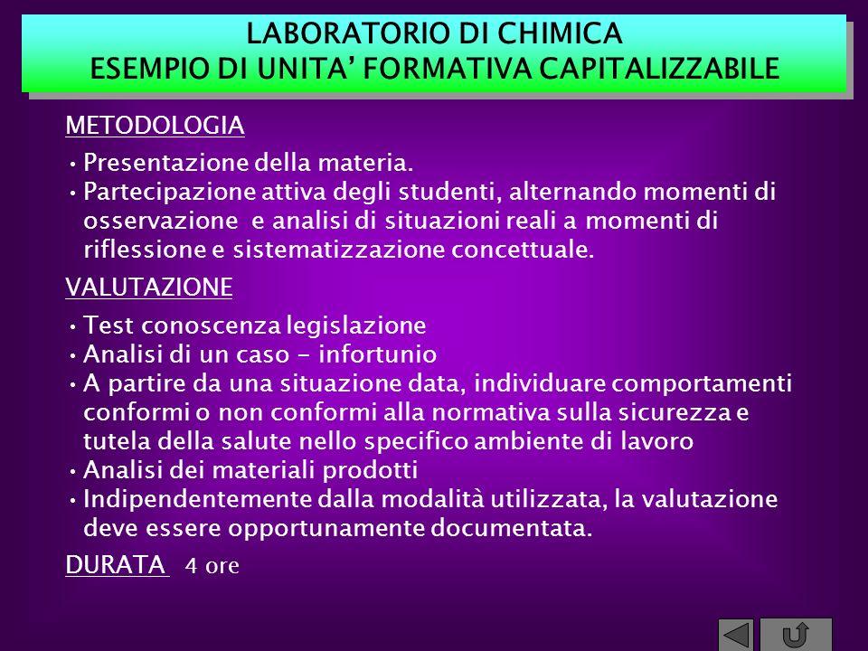METODOLOGIA Presentazione della materia. Partecipazione attiva degli studenti, alternando momenti di osservazione e analisi di situazioni reali a mome