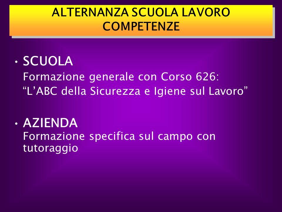 SCUOLA Formazione generale con Corso 626: LABC della Sicurezza e Igiene sul Lavoro AZIENDA Formazione specifica sul campo con tutoraggio ALTERNANZA SC