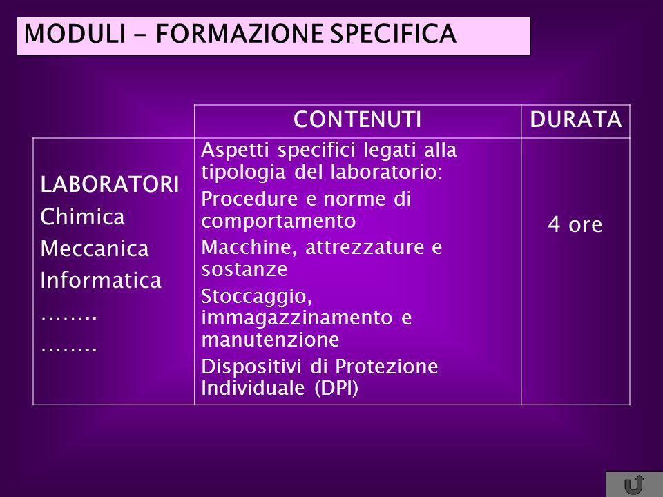 CONTENUTIDURATA 626 COLLABORATORI SCOLASTICI Uso sostanze chimiche Uso attrezzature Piccole manutenzioni Procedure pulizie e disinfezione DPI 4 ore MODULI – FORMAZIONE SUL CAMPO
