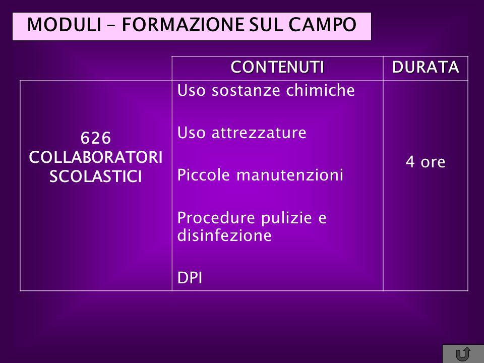 CONTENUTIDURATA 626 COLLABORATORI SCOLASTICI Uso sostanze chimiche Uso attrezzature Piccole manutenzioni Procedure pulizie e disinfezione DPI 4 ore MO
