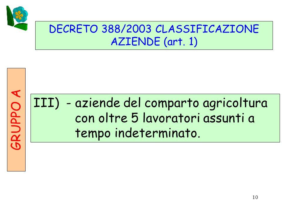 10 DECRETO 388/2003 CLASSIFICAZIONE AZIENDE (art. 1) III) - aziende del comparto agricoltura con oltre 5 lavoratori assunti a tempo indeterminato. GRU