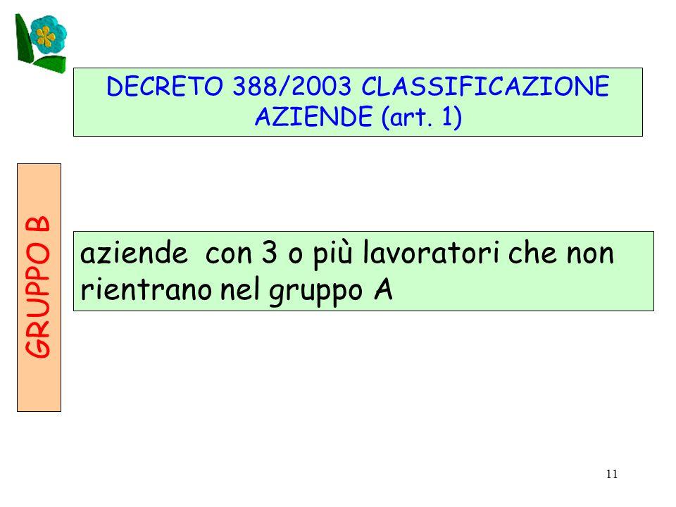 11 DECRETO 388/2003 CLASSIFICAZIONE AZIENDE (art.