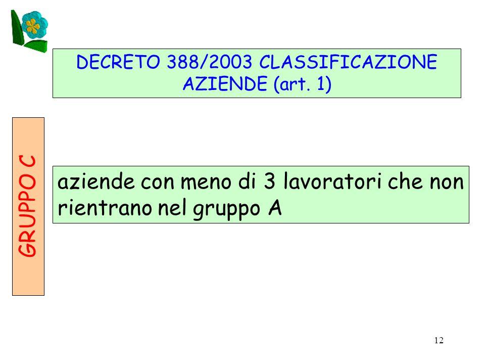 12 DECRETO 388/2003 CLASSIFICAZIONE AZIENDE (art.