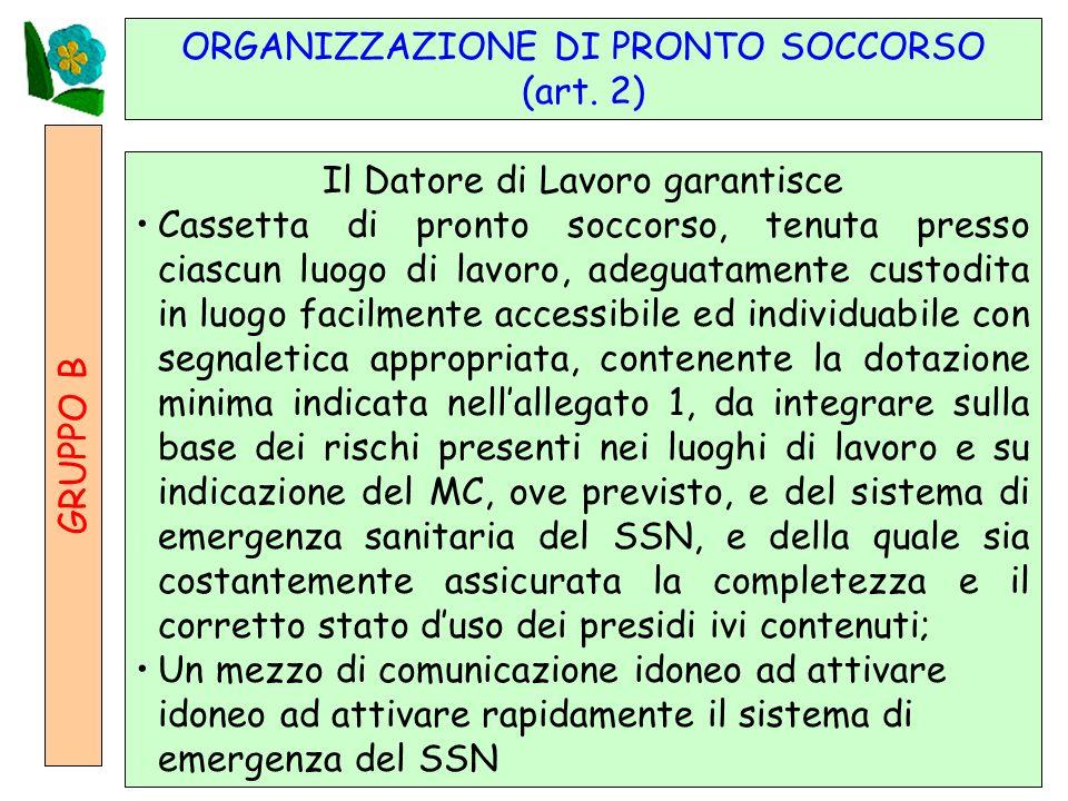 15 ORGANIZZAZIONE DI PRONTO SOCCORSO (art.
