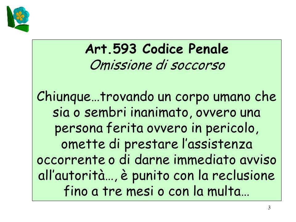 3 Art.593 Codice Penale Omissione di soccorso Chiunque…trovando un corpo umano che sia o sembri inanimato, ovvero una persona ferita ovvero in pericol