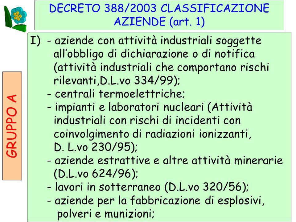8 DECRETO 388/2003 CLASSIFICAZIONE AZIENDE (art. 1) I) - aziende con attività industriali soggette allobbligo di dichiarazione o di notifica (attività