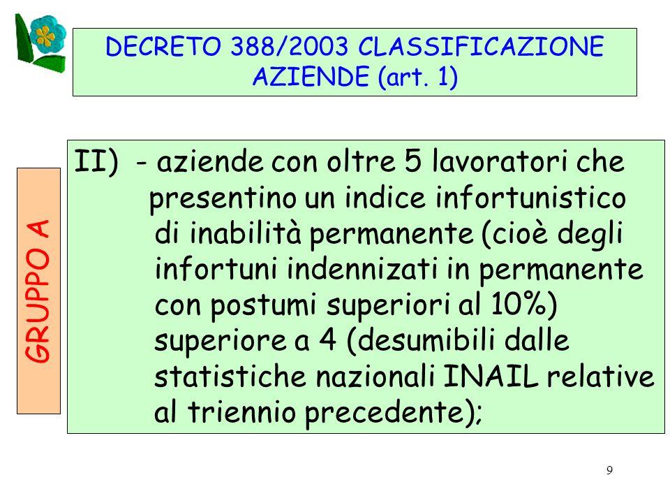 9 DECRETO 388/2003 CLASSIFICAZIONE AZIENDE (art. 1) II) - aziende con oltre 5 lavoratori che presentino un indice infortunistico di inabilità permanen