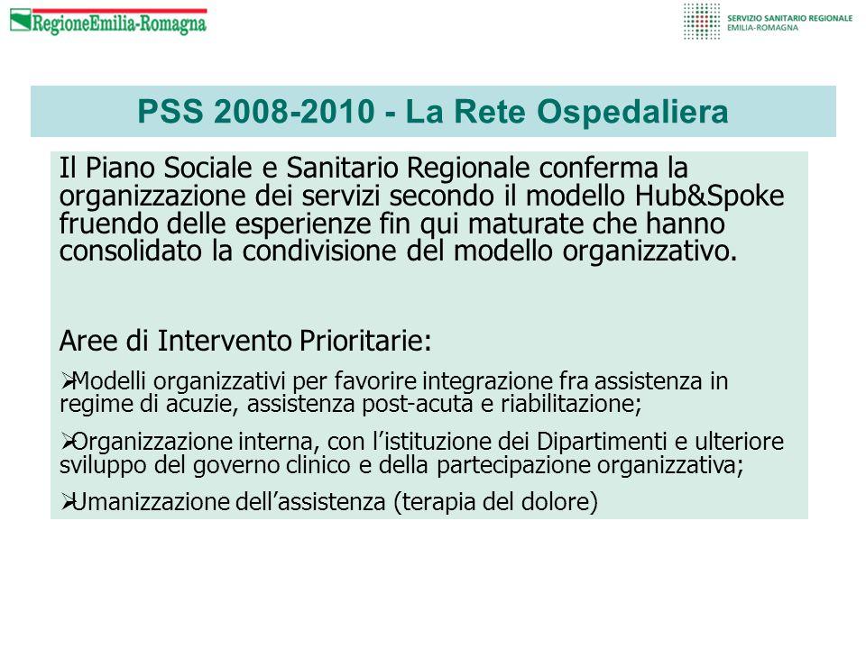 PSS 2008-2010 - La Rete Ospedaliera Il Piano Sociale e Sanitario Regionale conferma la organizzazione dei servizi secondo il modello Hub&Spoke fruendo
