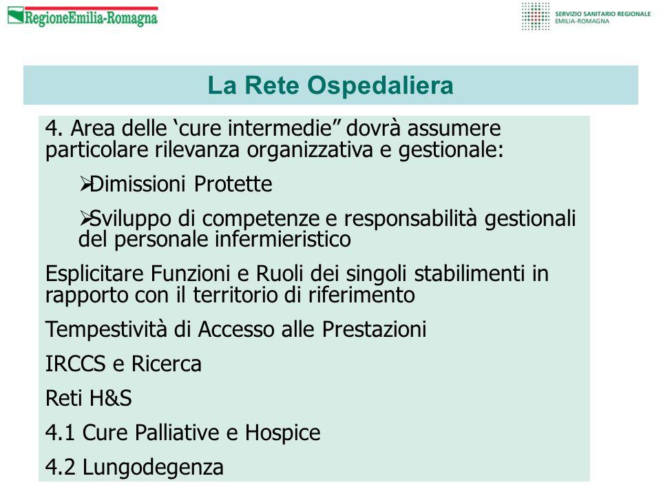 La Rete Ospedaliera 4. Area delle cure intermedie dovrà assumere particolare rilevanza organizzativa e gestionale: Dimissioni Protette Sviluppo di com