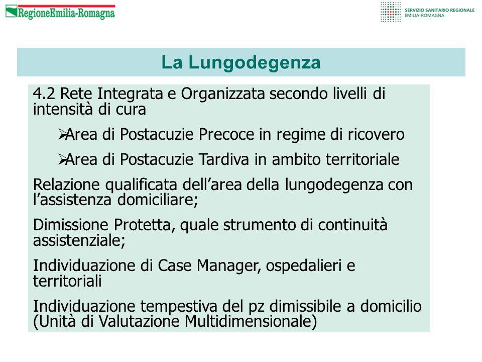 La Lungodegenza 4.2 Rete Integrata e Organizzata secondo livelli di intensità di cura Area di Postacuzie Precoce in regime di ricovero Area di Postacu