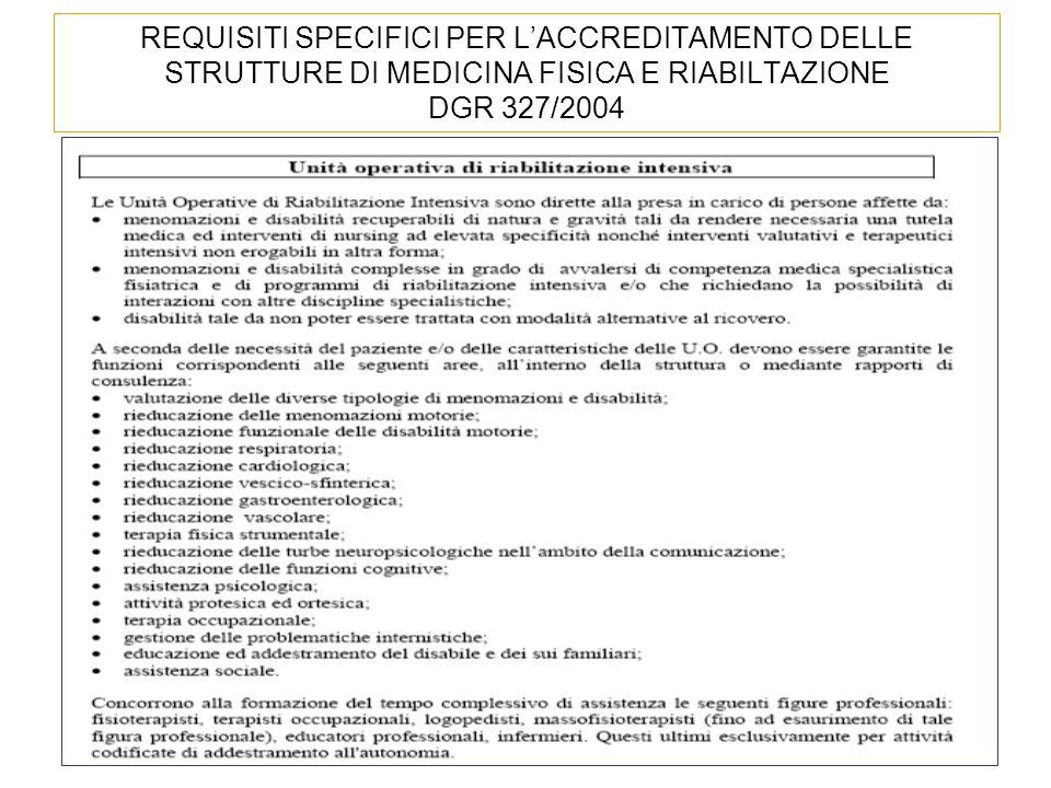 REQUISITI SPECIFICI PER LACCREDITAMENTO DELLE STRUTTURE DI MEDICINA FISICA E RIABILTAZIONE DGR 327/2004