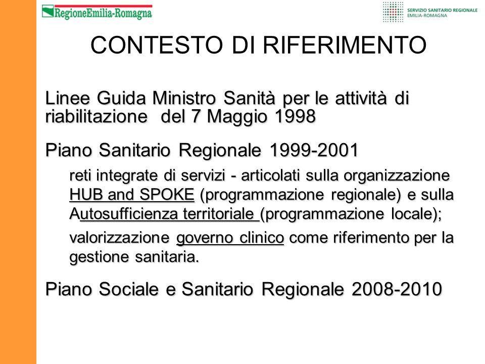 CONTESTO DI RIFERIMENTO Linee Guida Ministro Sanità per le attività di riabilitazione del 7 Maggio 1998 Piano Sanitario Regionale 1999-2001 reti integ