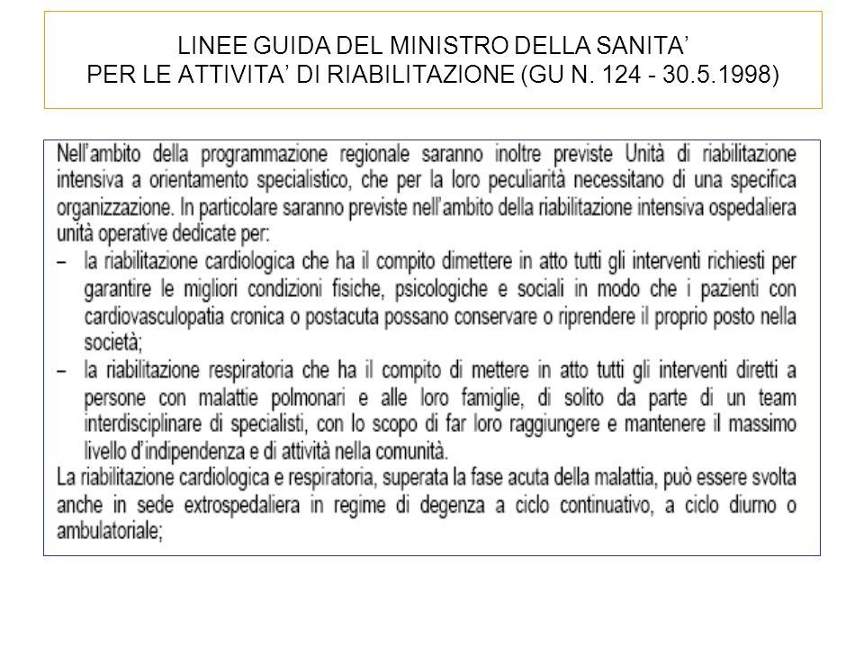 LINEE GUIDA DEL MINISTRO DELLA SANITA PER LE ATTIVITA DI RIABILITAZIONE (GU N. 124 - 30.5.1998)
