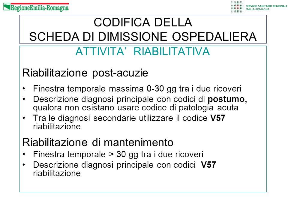 CODIFICA DELLA SCHEDA DI DIMISSIONE OSPEDALIERA ATTIVITA RIABILITATIVA Riabilitazione post-acuzie Finestra temporale massima 0-30 gg tra i due ricover