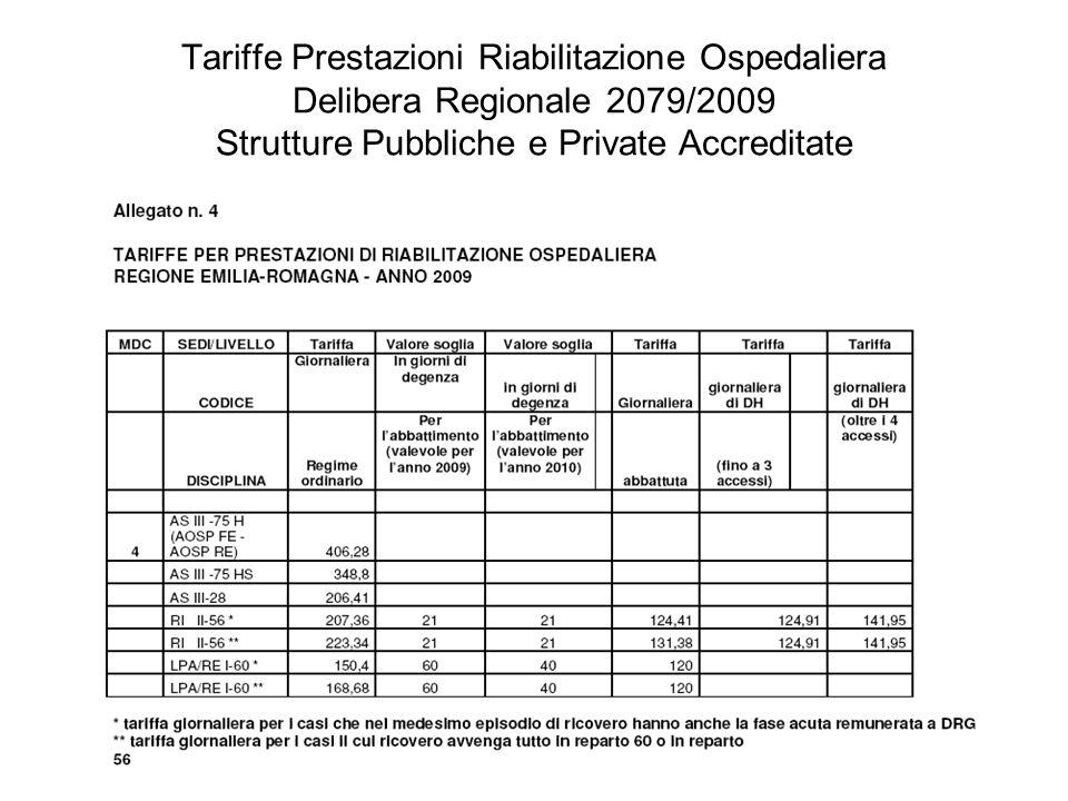 Tariffe Prestazioni Riabilitazione Ospedaliera Delibera Regionale 2079/2009 Strutture Pubbliche e Private Accreditate