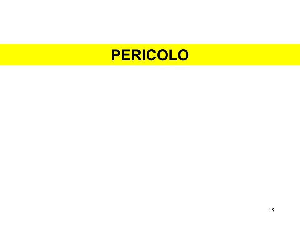 PERICOLO 15