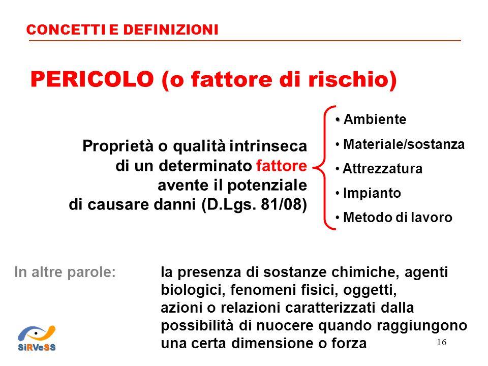 PERICOLO (o fattore di rischio) Proprietà o qualità intrinseca di un determinato fattore avente il potenziale di causare danni (D.Lgs.