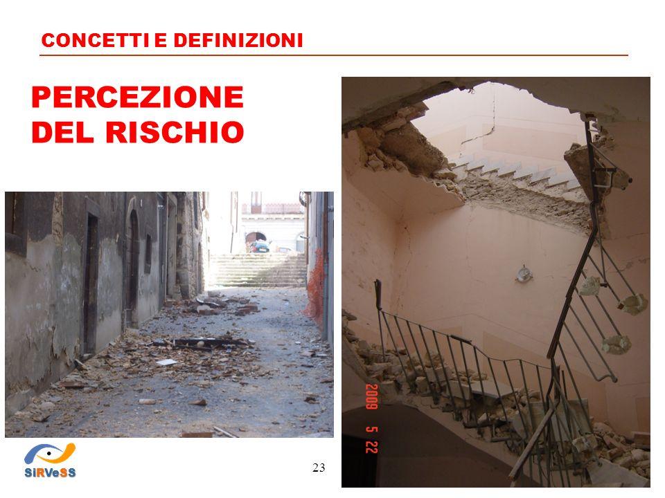 PERCEZIONE DEL RISCHIO CONCETTI E DEFINIZIONI SiRVeSS 23