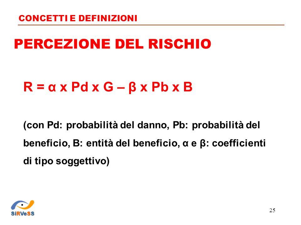 PERCEZIONE DEL RISCHIO CONCETTI E DEFINIZIONI R = α x Pd x G – β x Pb x B (con Pd: probabilità del danno, Pb: probabilità del beneficio, B: entità del beneficio, α e β: coefficienti di tipo soggettivo) SiRVeSS 25